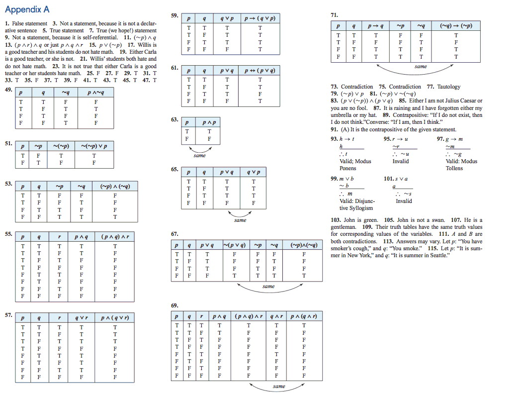 Uncategorized Finite Math Worksheets finite math worksheets termolak free library download and